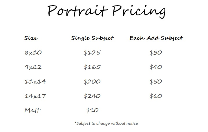 Pricing Pencil Portraits